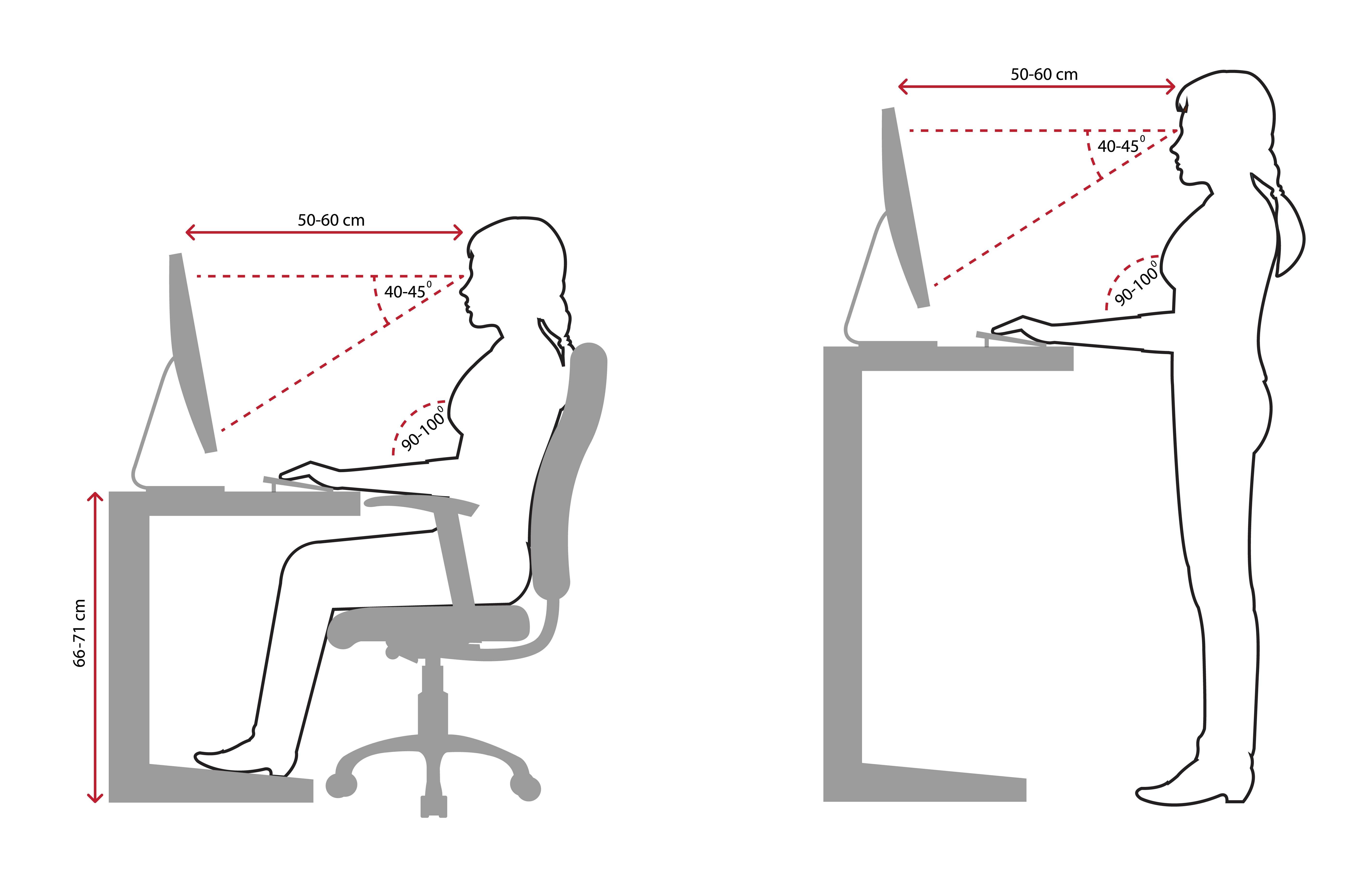 Ergonomics diagram - woman line drawing correct sitting and standing posture when using a computer