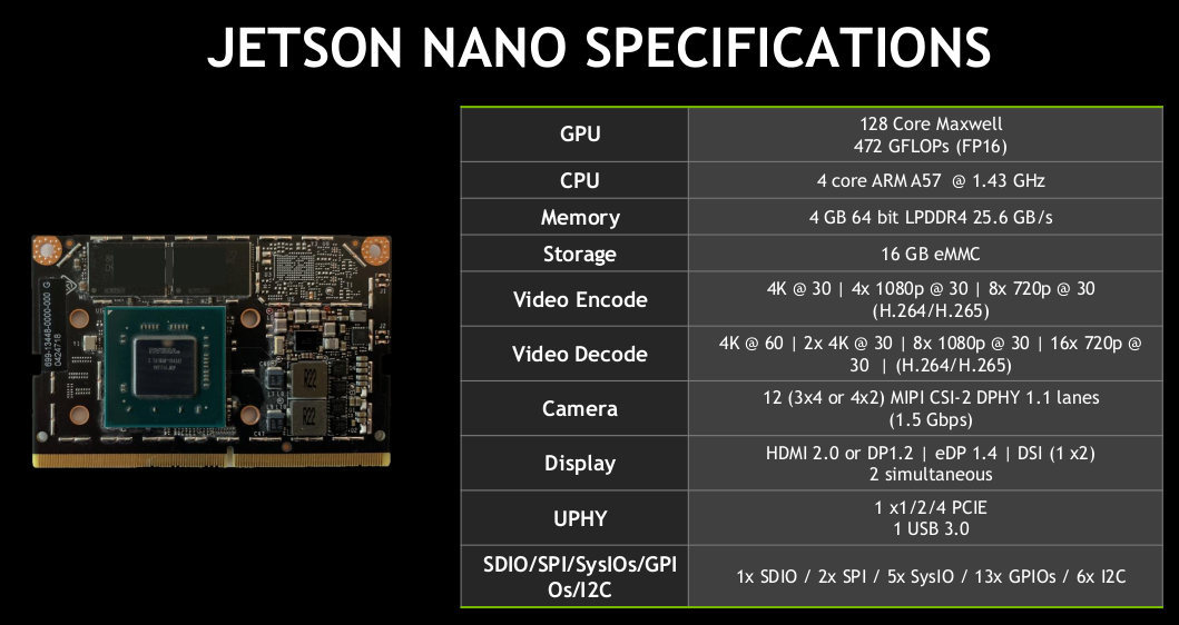 Nvidia Jetson Nano: What is it, and what can it do? - Newegg