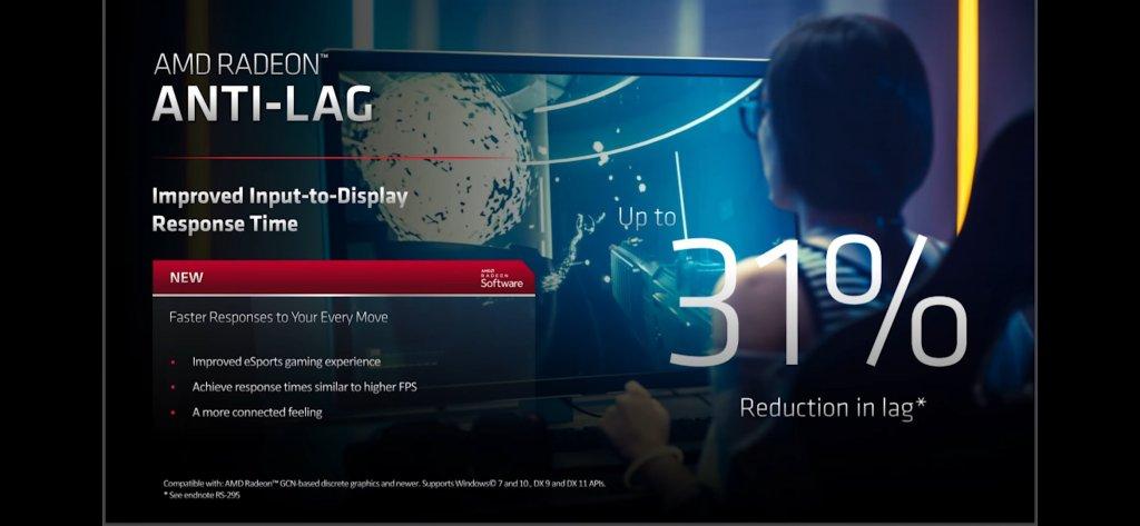 Radeon Anti-Lag: New AMD GPU software explained - Newegg Insider