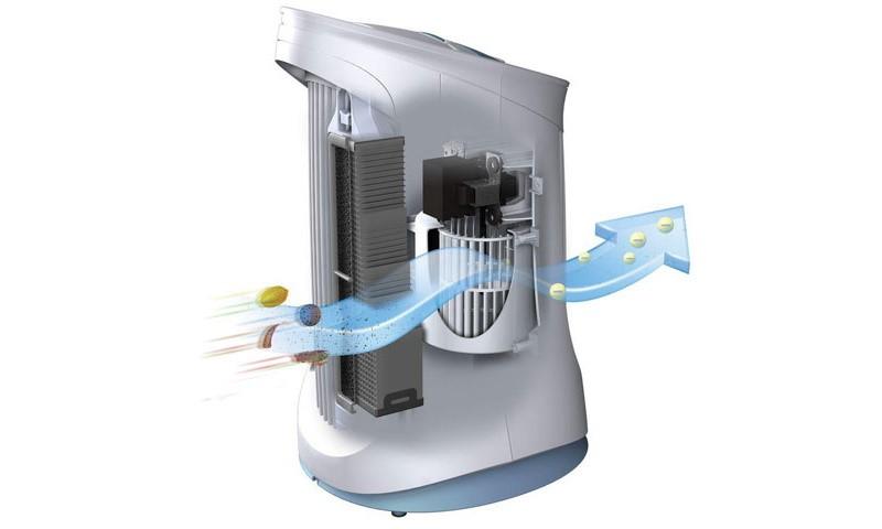 honeywell-quietclean-air-purifier