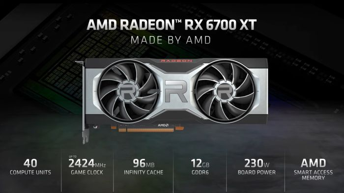 Under the hood of the RX 6700 XT