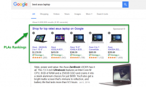Google-Product-Listing-Ads-PLA-Ranks, Google PLA, Ranking