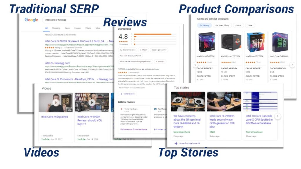 serp, seo, search engine optimization, reviews, shopping, front page