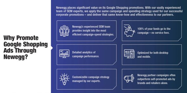 Google Shopping PLA